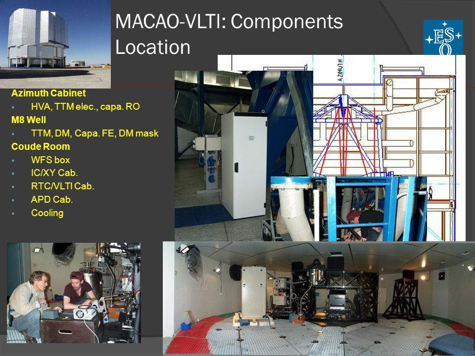 MACAO-VLTI: Paranal Installation  Five (5) comm. (inclu. TTB) from Dec.'01 to Mar.05  Required >140 man-day/comm, 20 k € /comm transport, 15 k € ove