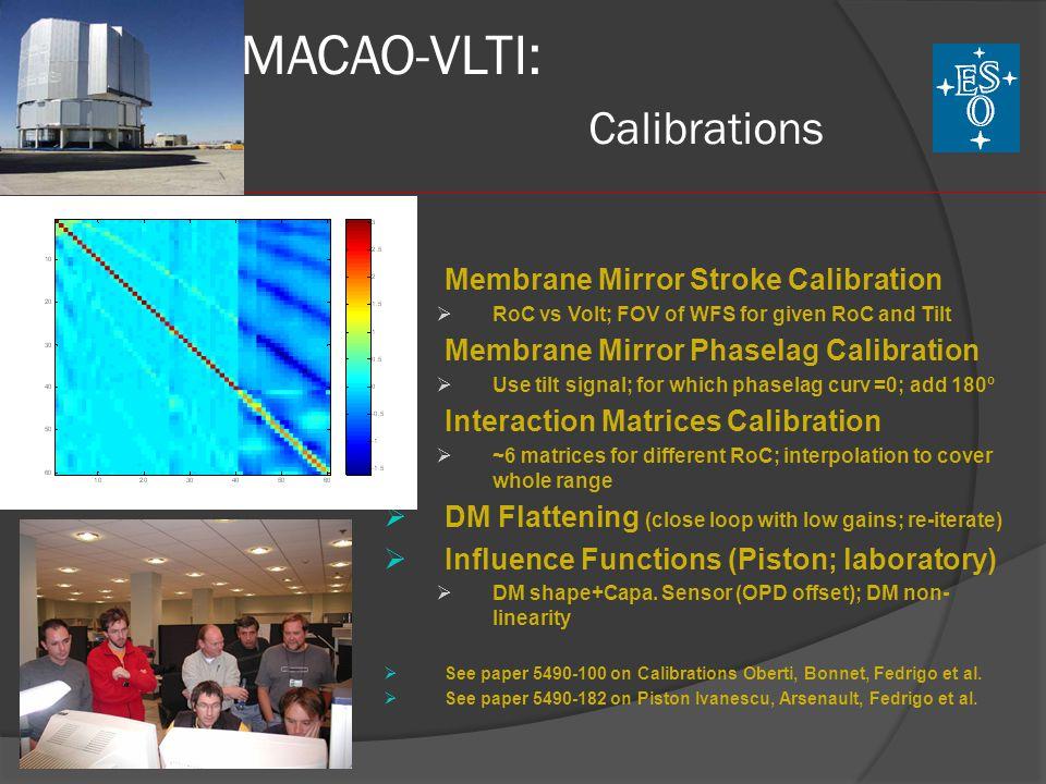 MACAO-VLTI: Components Location Azimuth Cabinet  HVA, TTM elec., capa. RO M8 Well  TTM, DM, Capa. FE, DM mask Coude Room  WFS box  IC/XY Cab.  RT