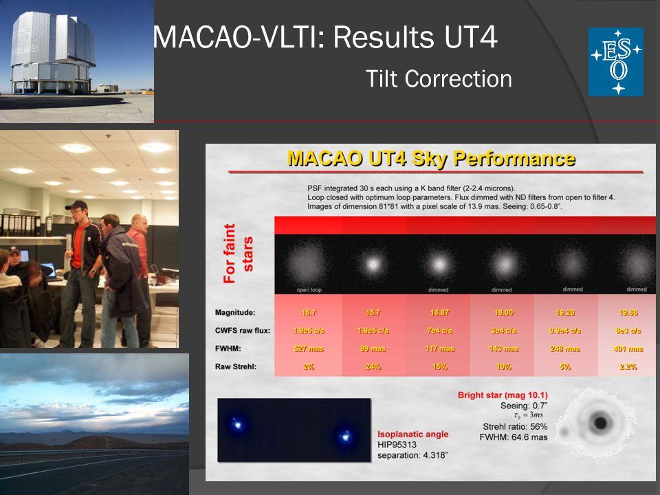 MACAO-VLTI: Results on UT3 Interferometry Calibrator fringes HD20356 with 2 MACAO's on UT2- UT3 November '03 Flux injected in VINCI fibers (beam combi