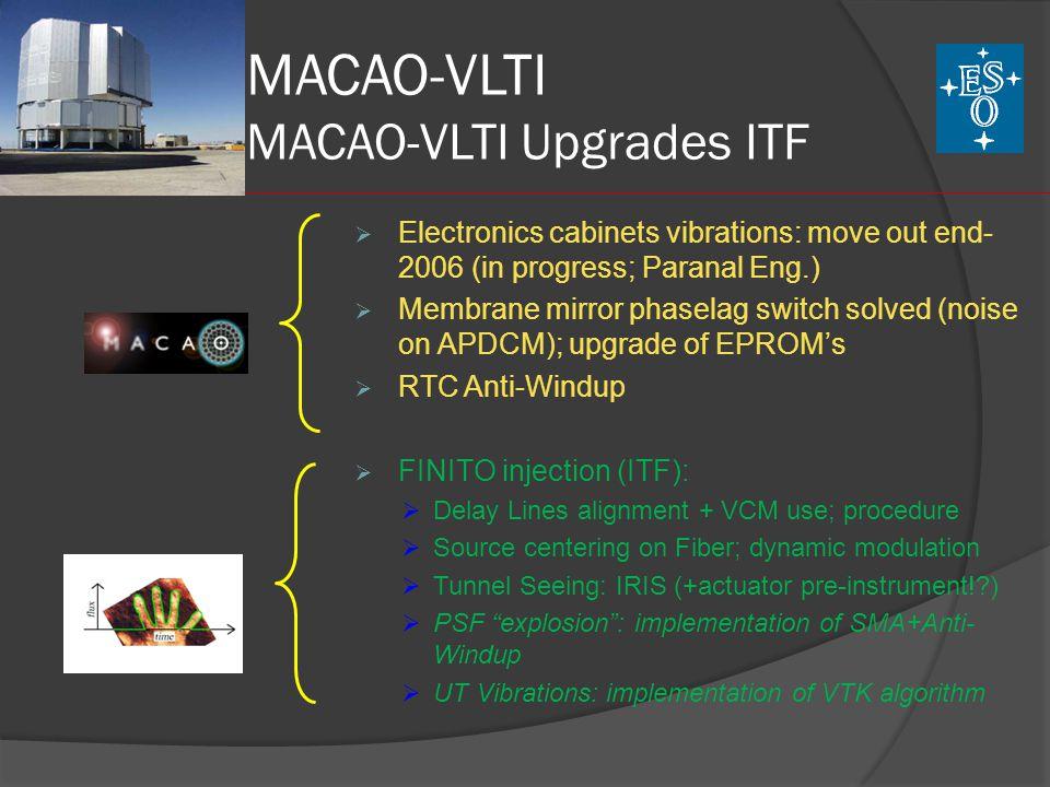 MACAO-VLTI Performance: Piston- control freq. influence  Piston Removal:  a)Determine piston mode  b)Given act. V, calibrate piston over pupil  c)