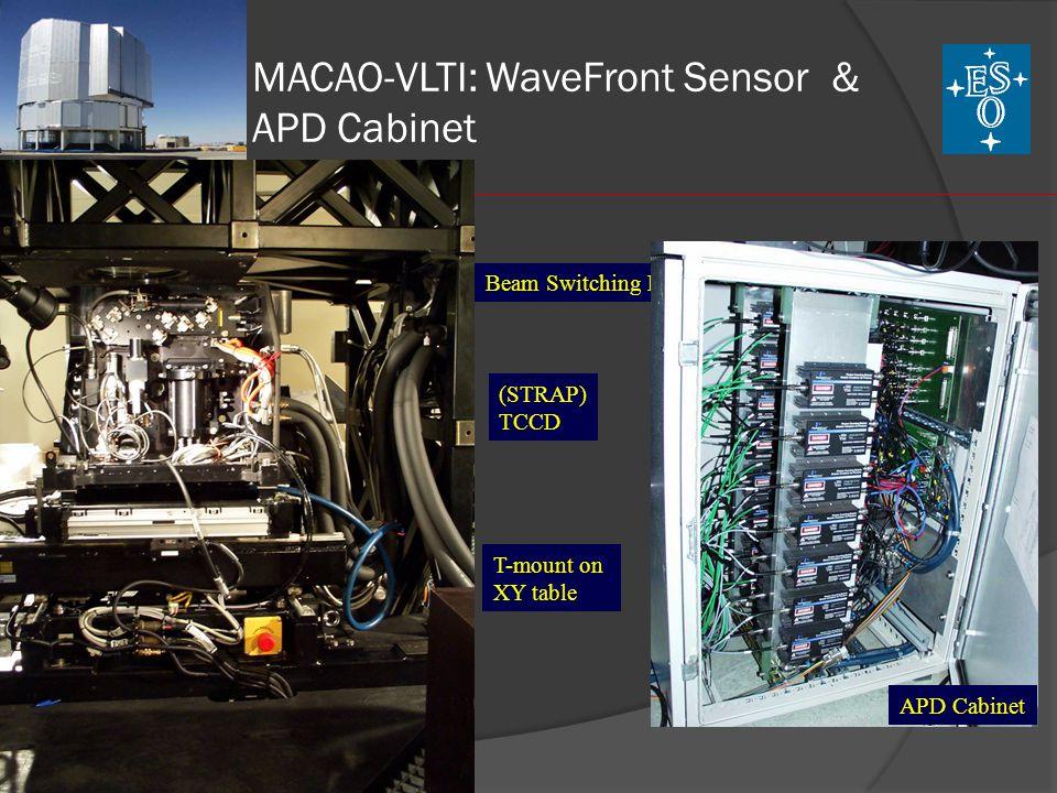 MACAO-VLTI: Deformable Mirror Wavefront Corrector CILAS Bimorphe DM  +/- 400 Volt  100 mm pupil (150mm full size)  60 electrodes  40 intra-pupil 
