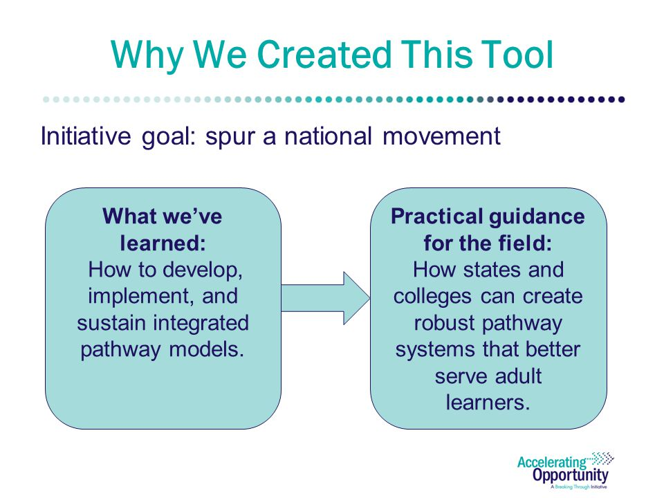 Why We Created This Tool Initiative goal: spur a national movement What we've learned: How to develop, implement, and sustain integrated pathway models.