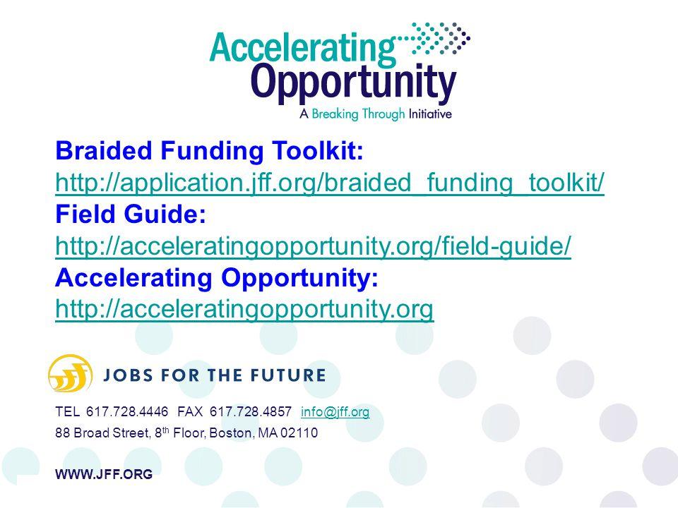 TEL 617.728.4446 FAX 617.728.4857 info@jff.orginfo@jff.org 88 Broad Street, 8 th Floor, Boston, MA 02110 WWW.JFF.ORG Braided Funding Toolkit: http://application.jff.org/braided_funding_toolkit/ Field Guide: http://acceleratingopportunity.org/field-guide/ Accelerating Opportunity: http://acceleratingopportunity.org