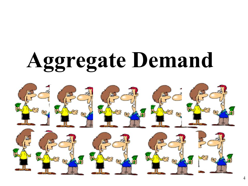 How does this cartoon relate to Aggregate Demand? 15