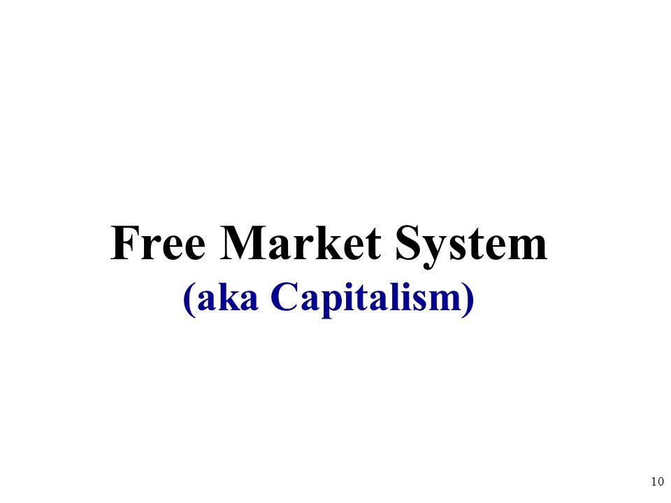 Free Market System (aka Capitalism) 10