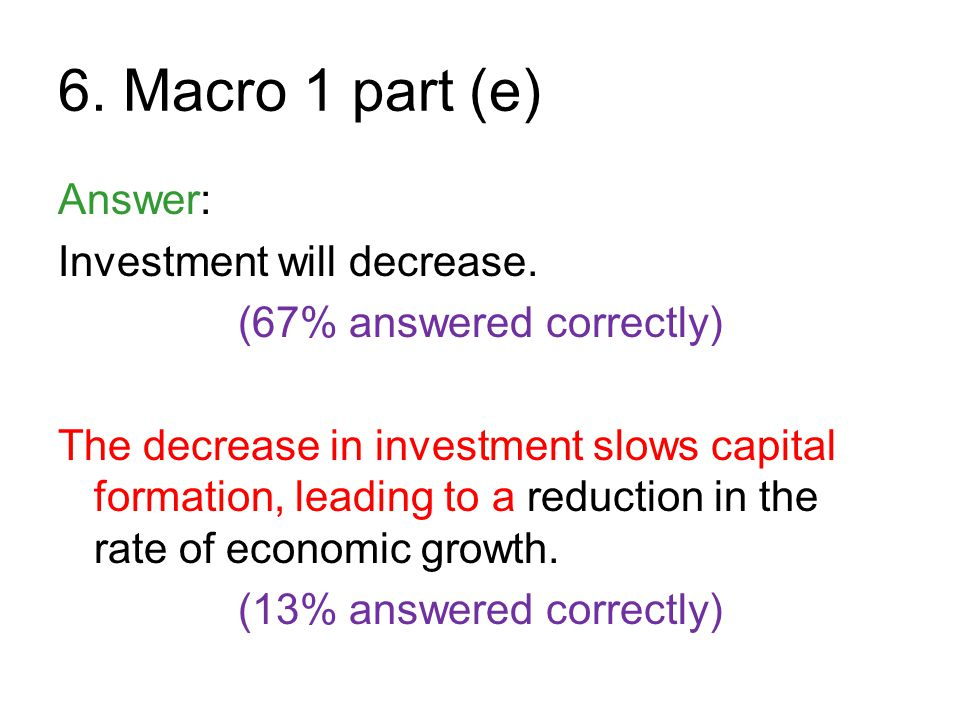 Answer: Investment will decrease. (67% answered correctly) The decrease in investment slows capital formation, leading to a reduction in the rate of e