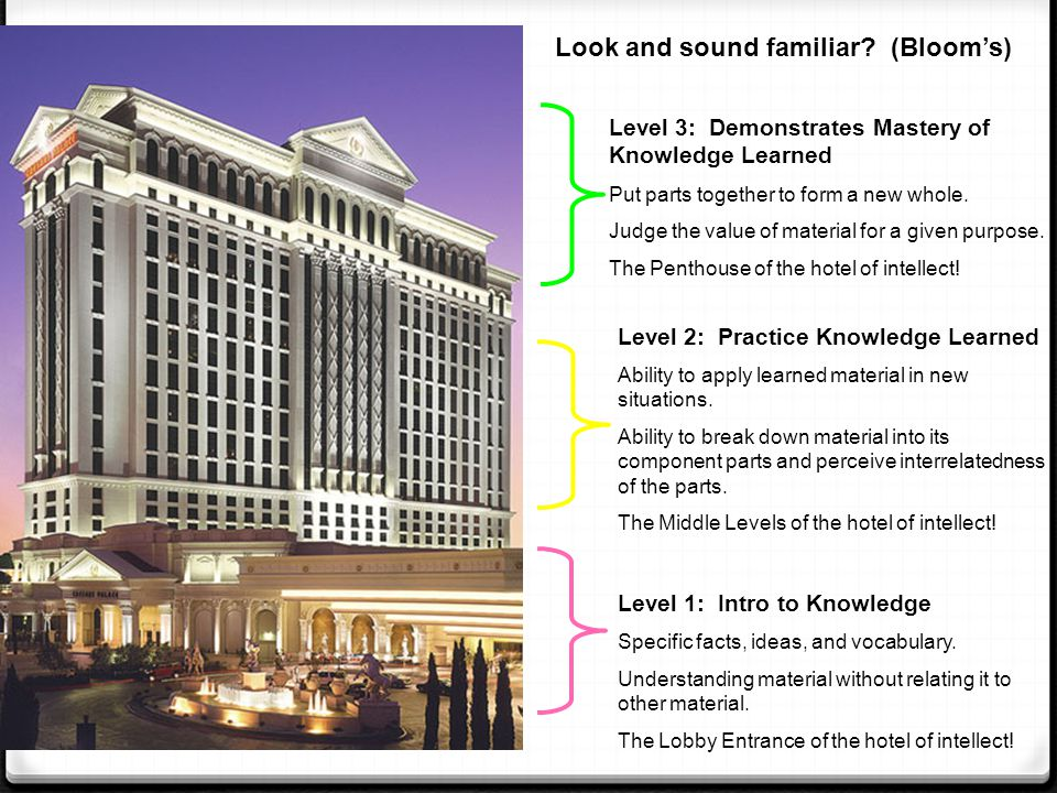Level 1: Intro to Knowledge Specific facts, ideas, and vocabulary. Understanding material without relating it to other material. The Lobby Entrance of