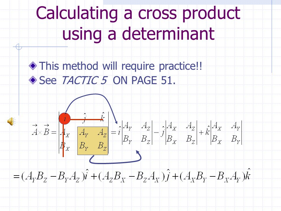 Cross product (vector product) Used to produce a third vector.