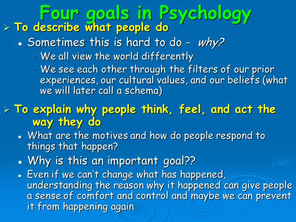 Psychology: Modern Definition and The science of behavior and mental processes.