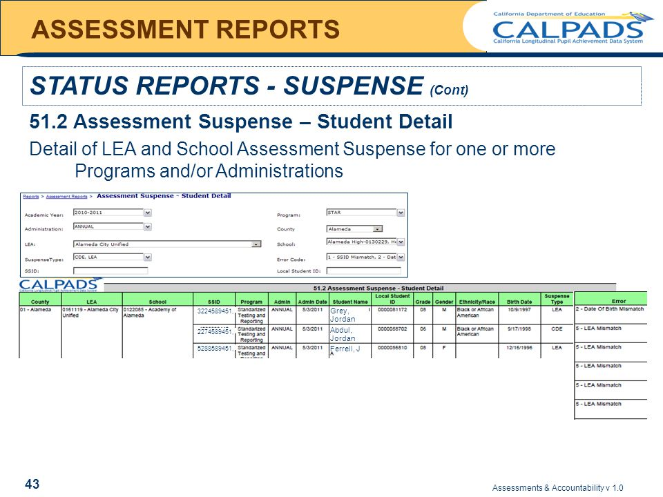 Assessments & Accountability v 1.0 43 ASSESSMENT REPORTS 51.2 Assessment Suspense – Student Detail Detail of LEA and School Assessment Suspense for one or more Programs and/or Administrations STATUS REPORTS - SUSPENSE (Cont) Grey, Jordan Abdul, Jordan Ferrell, J 3224589451, 2274589451, 5288589451,