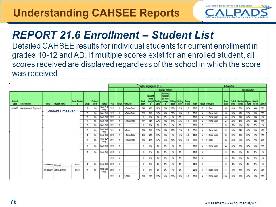Assessments & Accountability v 1.0 76 Understanding CAHSEE Reports REPORT 21.6 Enrollment – Student List Detailed CAHSEE results for individual students for current enrollment in grades 10-12 and AD.