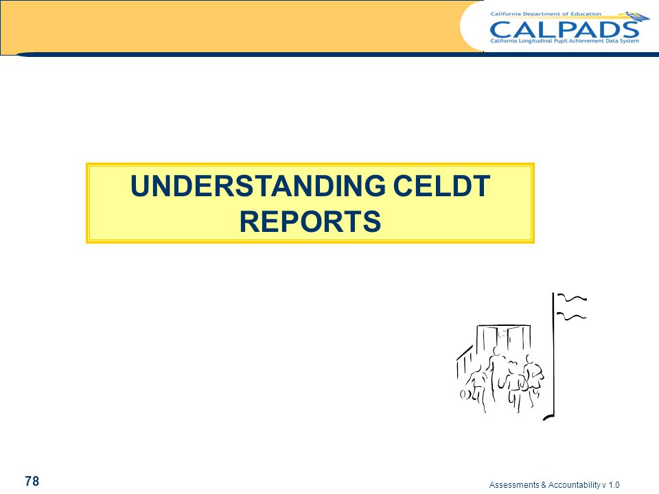 Assessments & Accountability v 1.0 78 UNDERSTANDING CELDT REPORTS