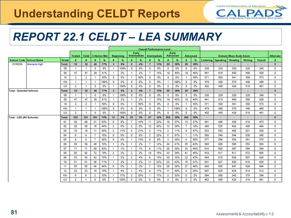 Assessments & Accountability v 1.0 81 Understanding CELDT Reports REPORT 22.1 CELDT – LEA SUMMARY