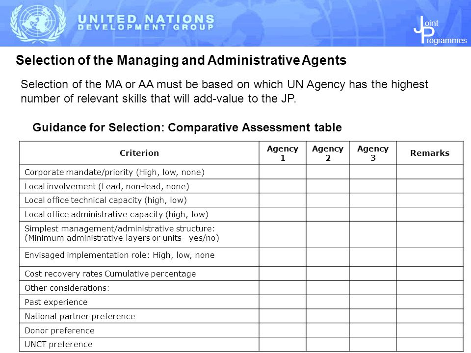 J P rogrammes oint Selection of the Managing and Administrative Agents Criterion Agency 1 Agency 2 Agency 3 Remarks Corporate mandate/priority (High, low, none) Local involvement (Lead, non-lead, none) Local office technical capacity (high, low) Local office administrative capacity (high, low) Simplest management/administrative structure: (Minimum administrative layers or units- yes/no) Envisaged implementation role: High, low, none Cost recovery rates Cumulative percentage Other considerations: Past experience National partner preference Donor preference UNCT preference Selection of the MA or AA must be based on which UN Agency has the highest number of relevant skills that will add-value to the JP.