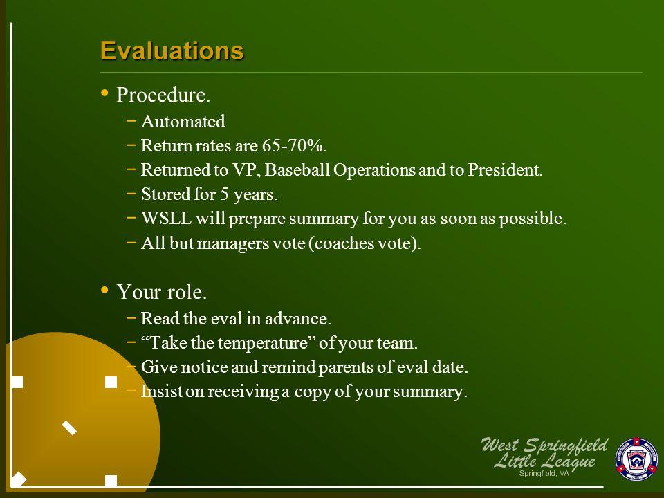 Evaluations Procedure. - Automated - Return rates are 65-70%.