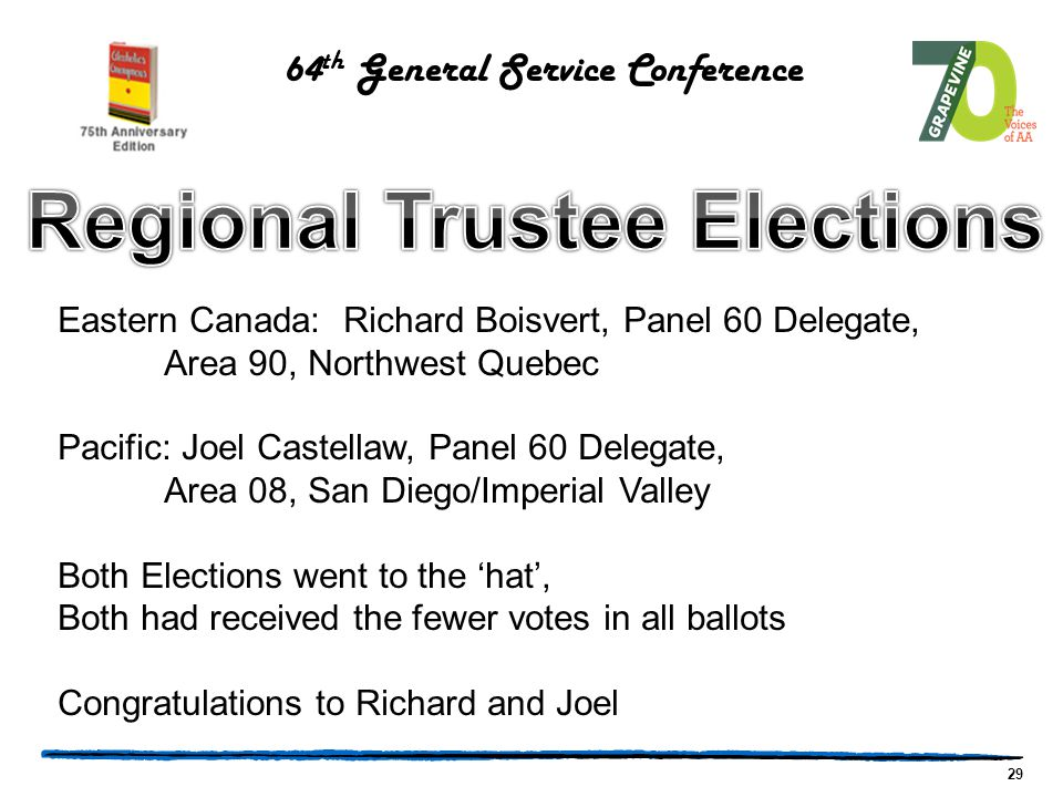 29 Eastern Canada: Richard Boisvert, Panel 60 Delegate, Area 90, Northwest Quebec Pacific: Joel Castellaw, Panel 60 Delegate, Area 08, San Diego/Imperial Valley Both Elections went to the 'hat', Both had received the fewer votes in all ballots Congratulations to Richard and Joel 64 th General Service Conference