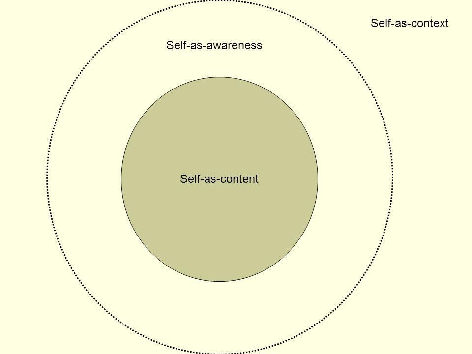 Self-as-content Self-as-awareness Self-as-context