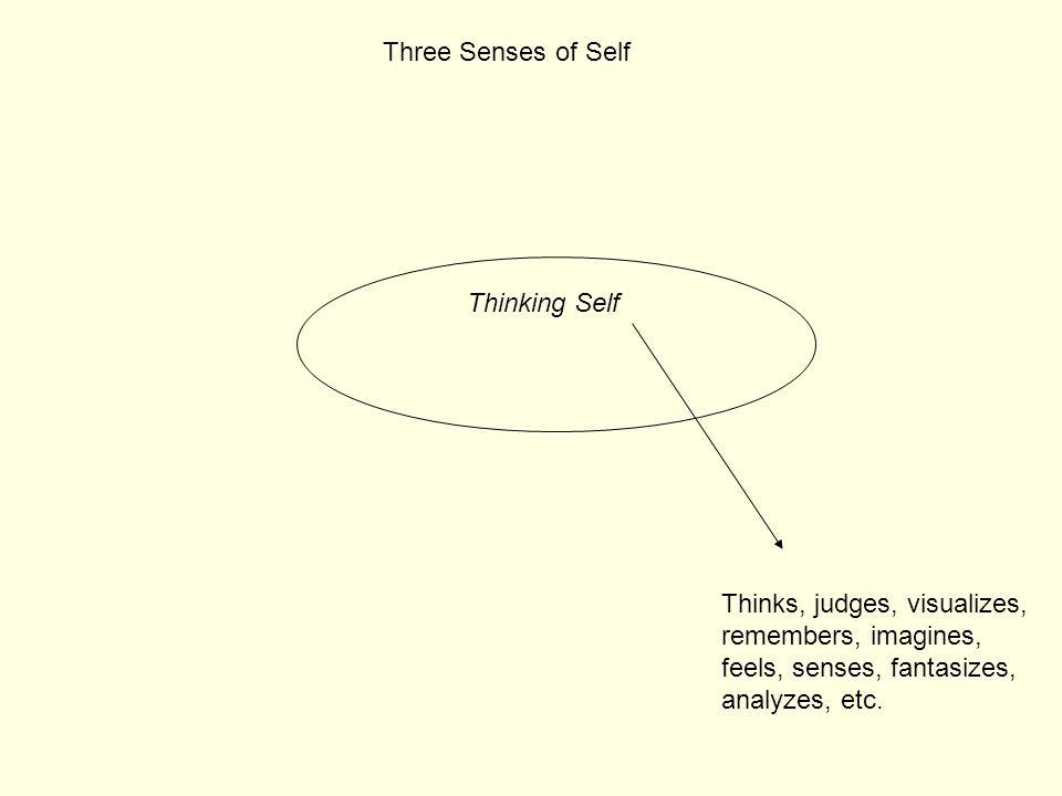 Thinking Self Three Senses of Self Thinks, judges, visualizes, remembers, imagines, feels, senses, fantasizes, analyzes, etc.