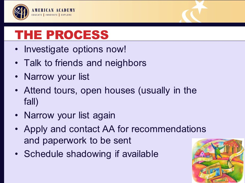 THE PROCESS Investigate options now! Talk to friends and neighbors Narrow your list Attend tours, open houses (usually in the fall) Narrow your list a