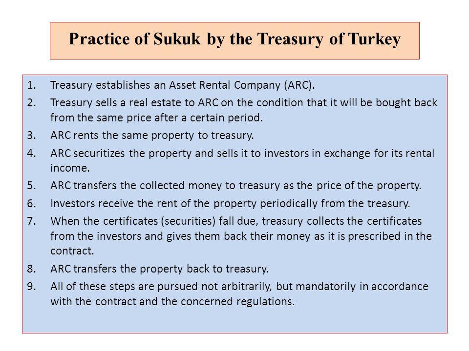 1.Treasury establishes an Asset Rental Company (ARC).