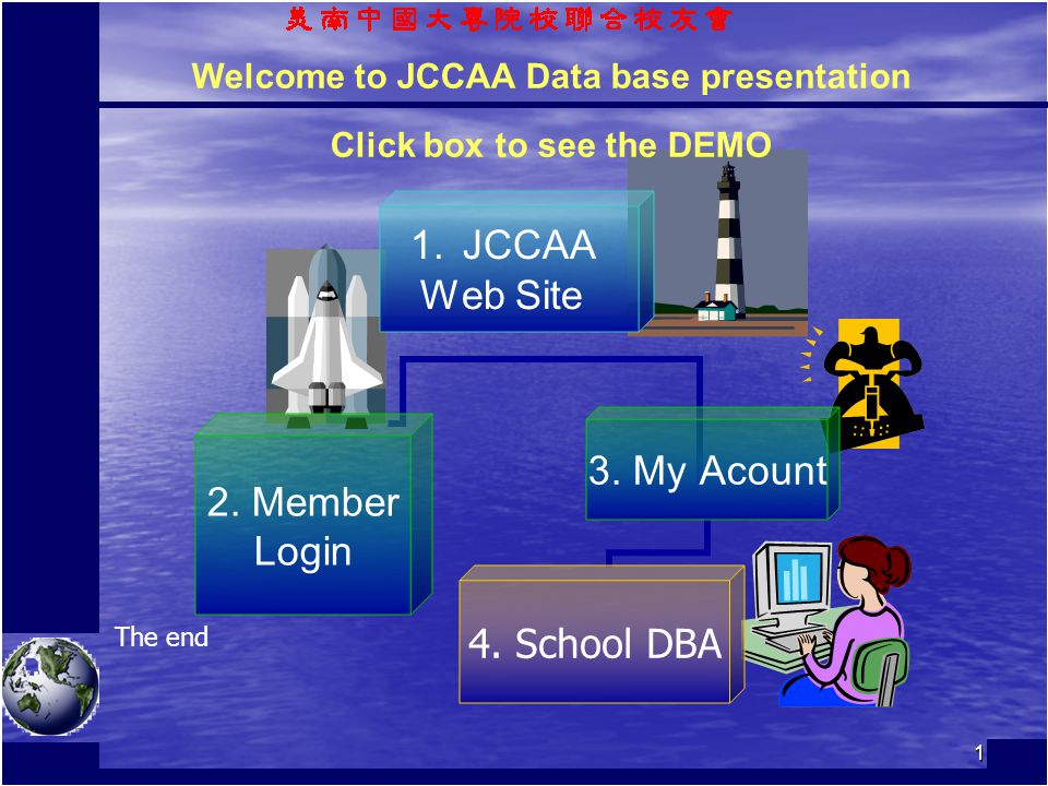 1 Welcome to JCCAA Data base presentation Click box to see the DEMO 1.JCCAA Web Site 2.