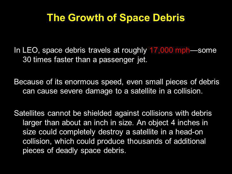 Debris count: 9,500