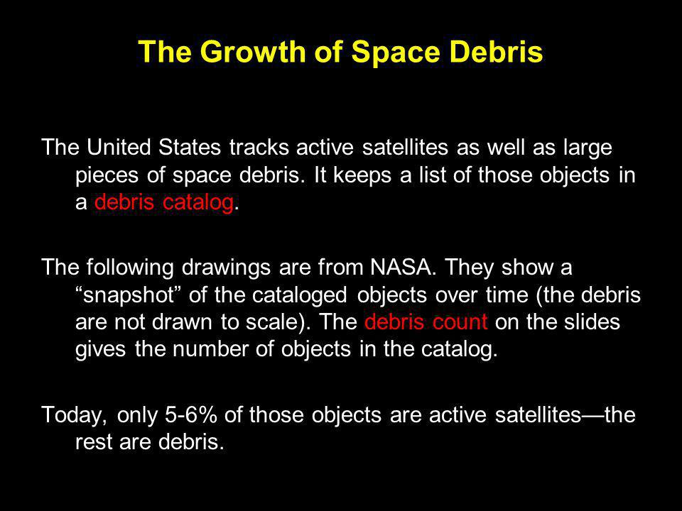 The Growth of Space Debris The United States tracks active satellites as well as large pieces of space debris.