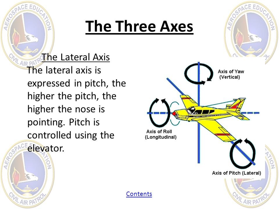 The Three Axes The Lateral Axis The lateral axis is expressed in pitch, the higher the pitch, the higher the nose is pointing. Pitch is controlled usi