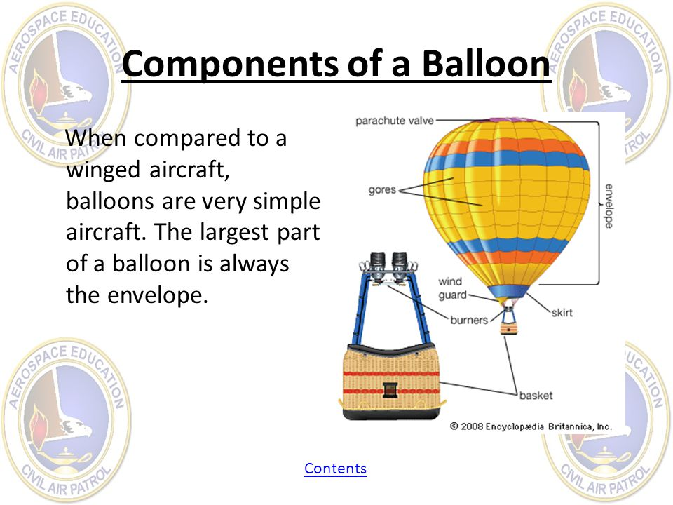 Components of a Balloon When compared to a winged aircraft, balloons are very simple aircraft. The largest part of a balloon is always the envelope. C