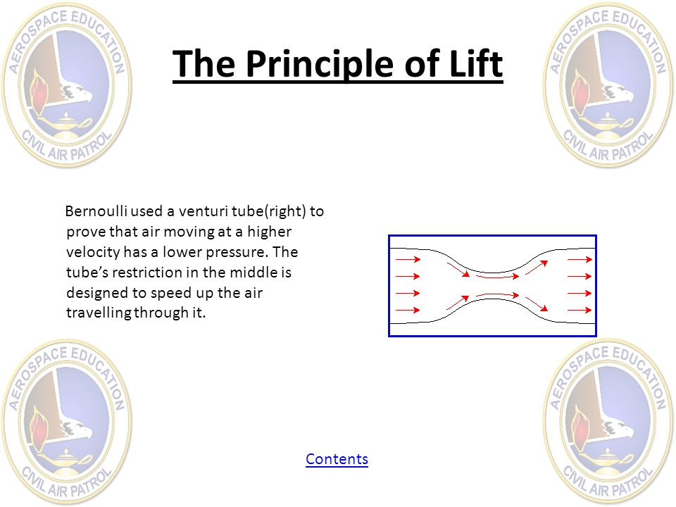The Principle of Lift Bernoulli's findings are not the only ones which affect an aircraft in flight.