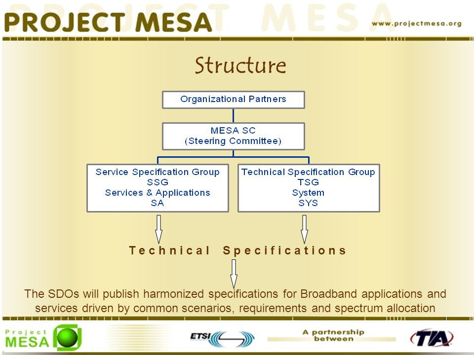 Structure T e c h n i c a l S p e c i f i c a t i o n s The SDOs will publish harmonized specifications for Broadband applications and services driven by common scenarios, requirements and spectrum allocation
