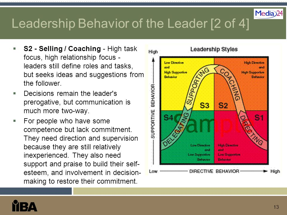 Leadership Behavior of the Leader [2 of 4]  S2 - Selling / Coaching - High task focus, high relationship focus - leaders still define roles and tasks
