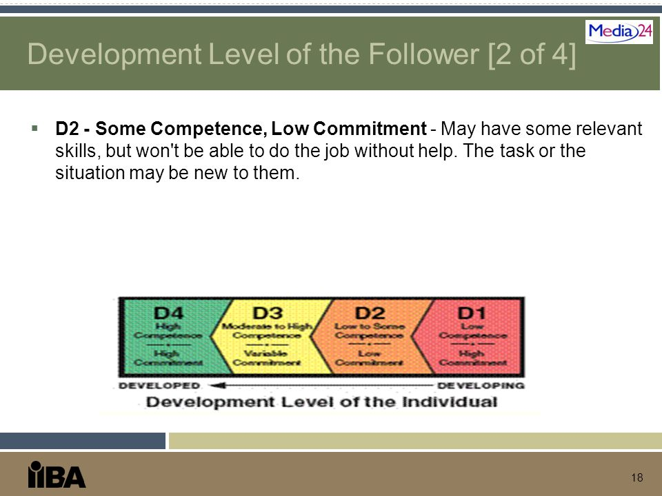 Development Level of the Follower [2 of 4]  D2 - Some Competence, Low Commitment - May have some relevant skills, but won't be able to do the job wit