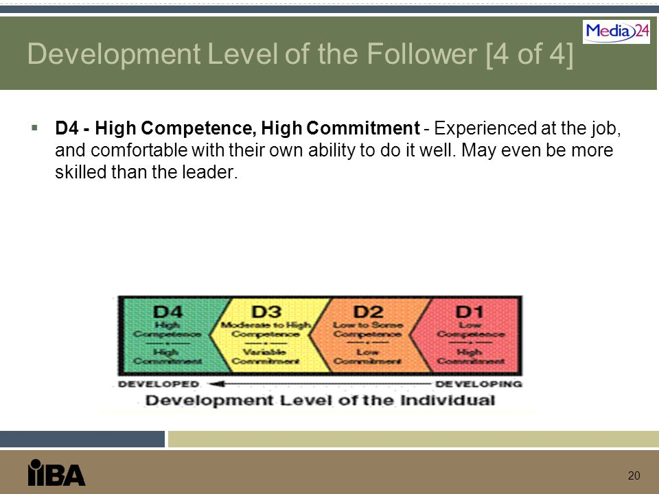 Development Level of the Follower [4 of 4]  D4 - High Competence, High Commitment - Experienced at the job, and comfortable with their own ability to