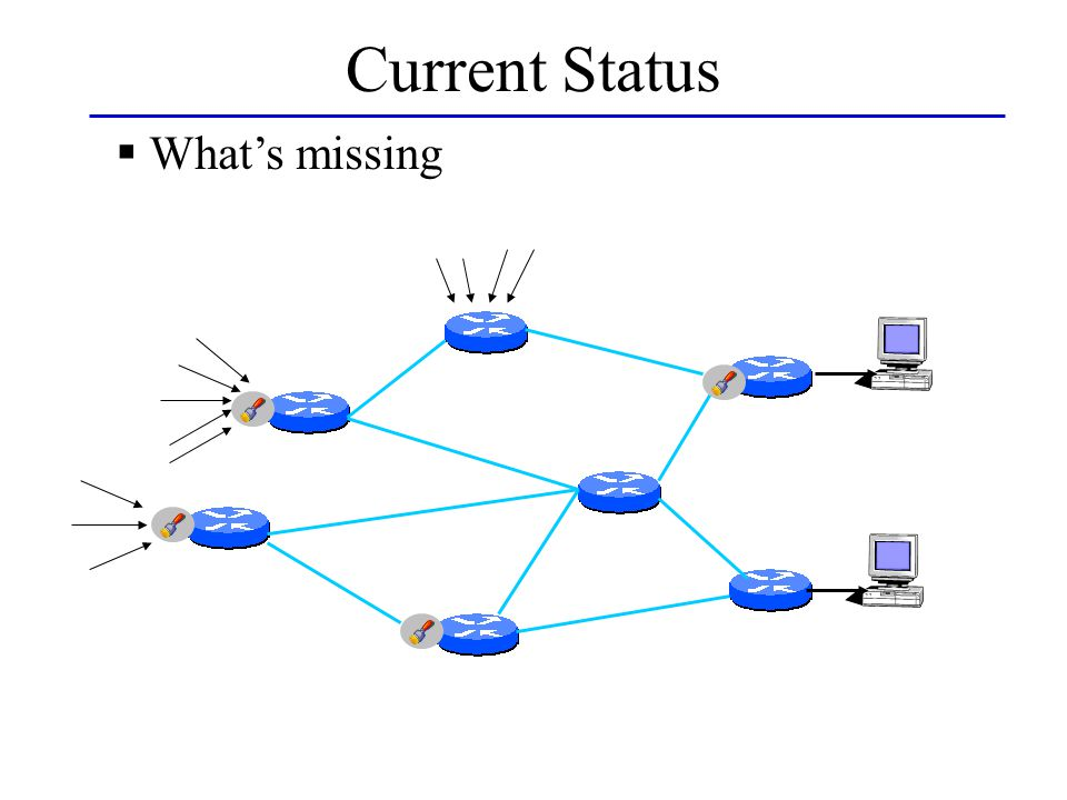 Until now, testing has focused in observing BW sharing among flows.