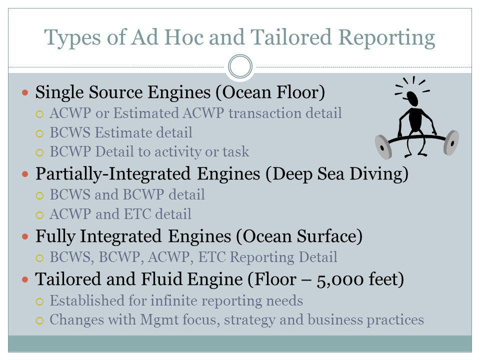 Benefits of Ad Hoc EVMS Reporting.