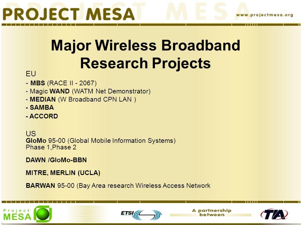 Major Wireless Broadband Research Projects EU - MBS (RACE II - 2067) - Magic WAND (WATM Net Demonstrator) - MEDIAN (W Broadband CPN LAN ) - SAMBA - ACCORD US GloMo 95-00 (Global Mobile Information Systems) Phase 1,Phase 2 DAWN /GloMo-BBN MITRE, MERLIN (UCLA) BARWAN 95-00 (Bay Area research Wireless Access Network