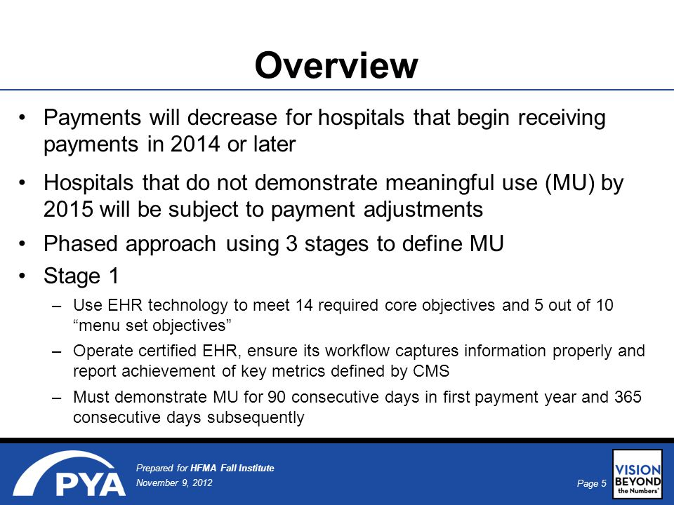 Page 5 November 9, 2012 Prepared for HFMA Fall Institute Overview Payments will decrease for hospitals that begin receiving payments in 2014 or later Hospitals that do not demonstrate meaningful use (MU) by 2015 will be subject to payment adjustments Phased approach using 3 stages to define MU Stage 1 –Use EHR technology to meet 14 required core objectives and 5 out of 10 menu set objectives –Operate certified EHR, ensure its workflow captures information properly and report achievement of key metrics defined by CMS –Must demonstrate MU for 90 consecutive days in first payment year and 365 consecutive days subsequently