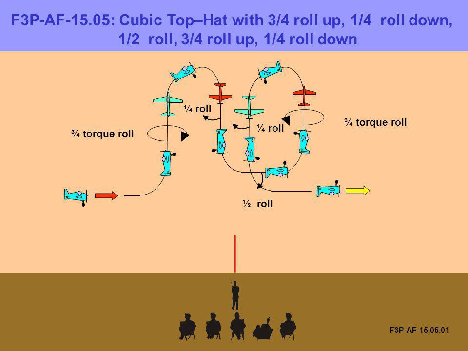 F3P-AF-15.05: Cubic Top–Hat with 3/4 roll up, 1/4 roll down, 1/2 roll, 3/4 roll up, 1/4 roll down F3P-AF-15.05.01 ¾ torque roll ¼ roll ½ roll ¾ torque