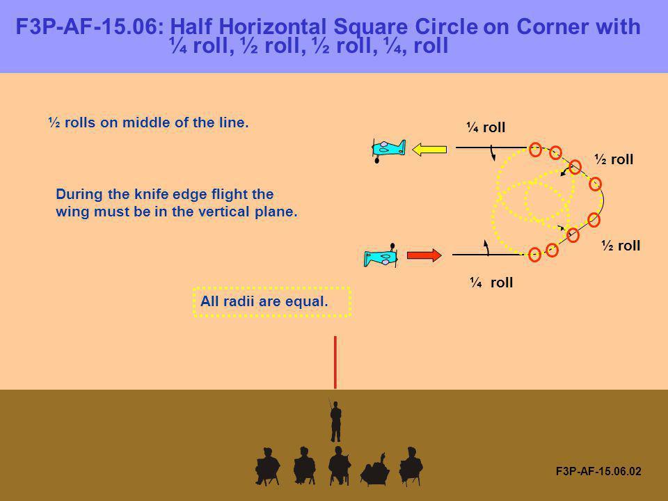 F3P-AF-15.06: Half Horizontal Square Circle on Corner with ¼ roll, ½ roll, ½ roll, ¼, roll F3P-AF-15.06.02 ¼ roll ½ roll All radii are equal.