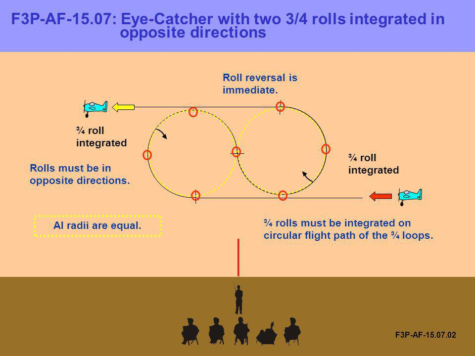 F3P-AF-15.07: Eye-Catcher with two 3/4 rolls integrated in opposite directions F3P-AF-15.07.02 ¾ roll integrated Al radii are equal. Rolls must be in