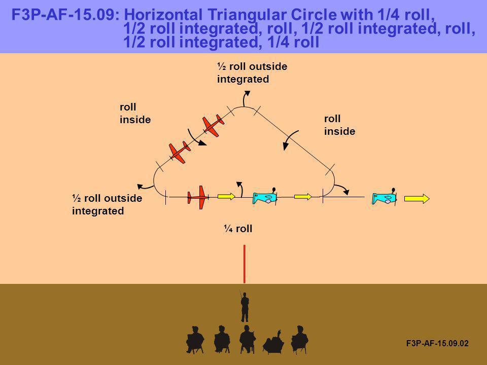 F3P-AF-15.09.02 F3P-AF-15.09: Horizontal Triangular Circle with 1/4 roll, 1/2 roll integrated, roll, 1/2 roll integrated, roll, 1/2 roll integrated, 1/4 roll ¼ roll ½ roll outside integrated roll inside