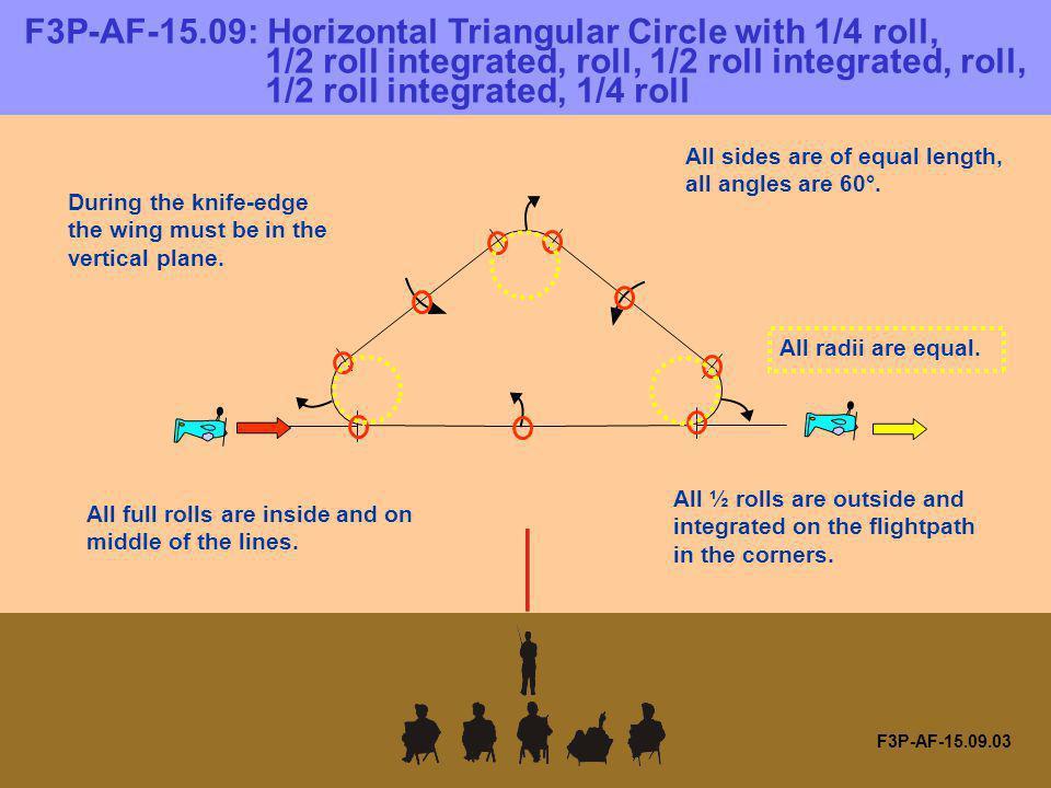F3P-AF-15.09.03 F3P-AF-15.09: Horizontal Triangular Circle with 1/4 roll, 1/2 roll integrated, roll, 1/2 roll integrated, roll, 1/2 roll integrated, 1/4 roll All ½ rolls are outside and integrated on the flightpath in the corners.
