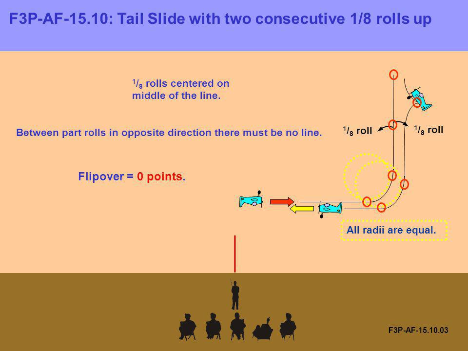 F3P-AF-15.10.03 F3P-AF-15.10: Tail Slide with two consecutive 1/8 rolls up 1 / 8 roll 1 / 8 rolls centered on middle of the line. All radii are equal.
