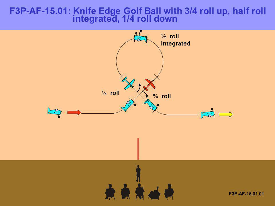F3P-AF-15.01: Knife Edge Golf Ball with 3/4 roll up, half roll integrated, 1/4 roll down F3P-AF-15.01.01 ¾ roll ¼ roll ½ roll integrated