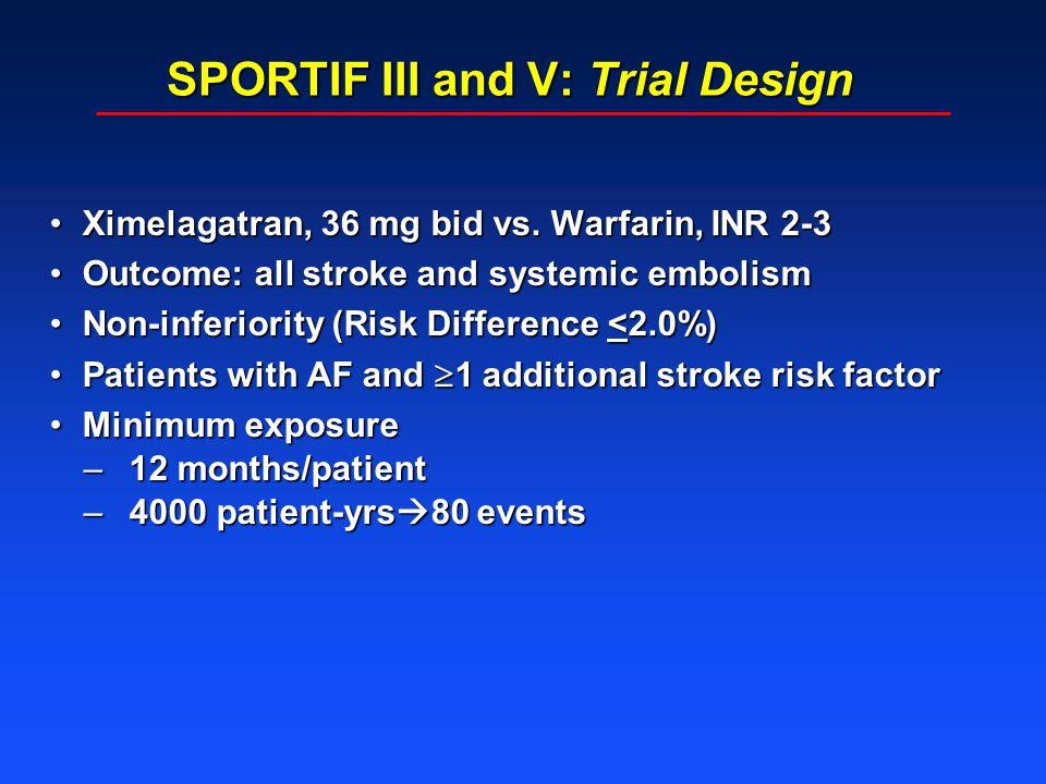 SPORTIF III and V: Trial Design Ximelagatran, 36 mg bid vs.