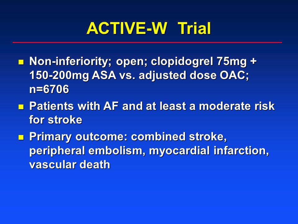 ACTIVE-W Trial Non-inferiority; open; clopidogrel 75mg + 150-200mg ASA vs.