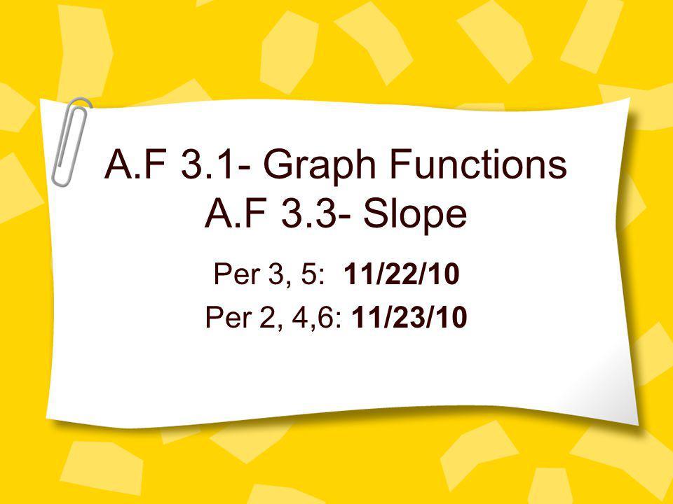 A.F 3.1- Graph Functions A.F 3.3- Slope Per 3, 5: 11/22/10 Per 2, 4,6: 11/23/10