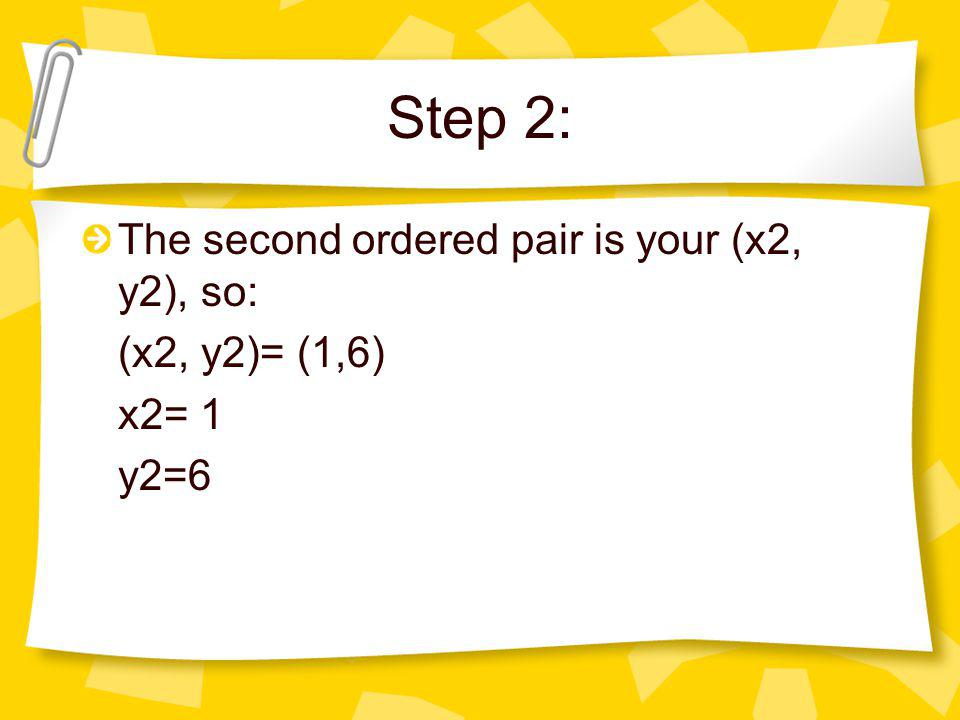 Step 3: Plug the values where they go into the slope equation, and solve: Slope= y2-y1= 6-(-2)= 6+2 = 8 x2-x11-(-3) 1+3 4