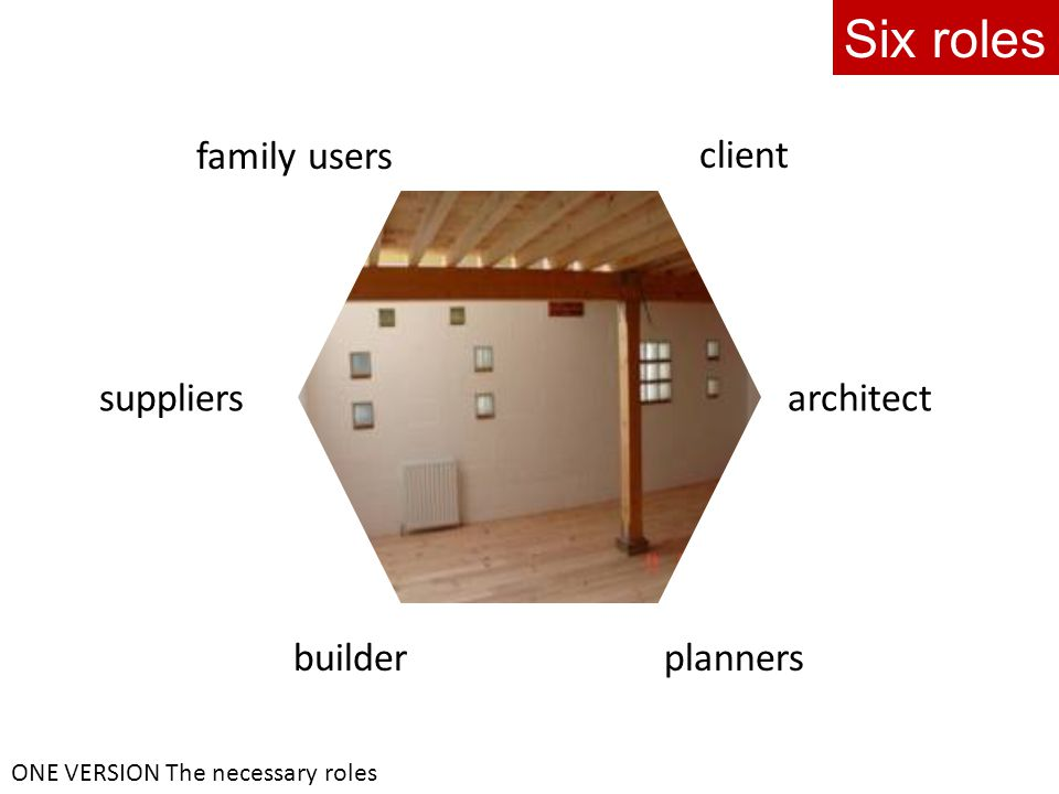 ONE VERSION The necessary roles Six roles client architect family users builderplanners suppliers